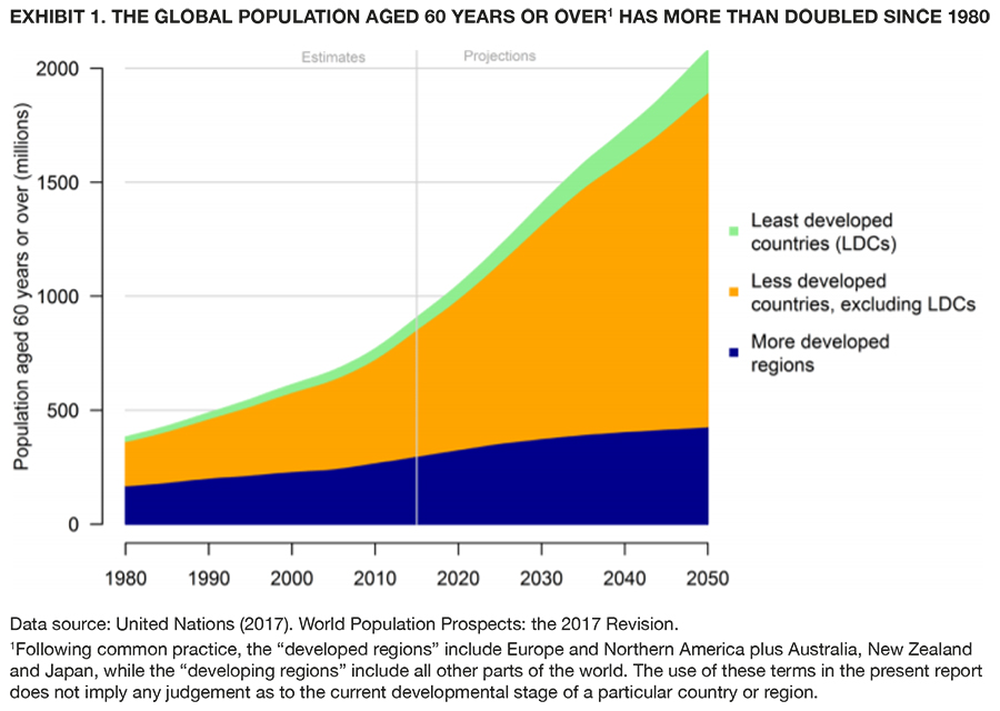 Chart_Image_Global Population